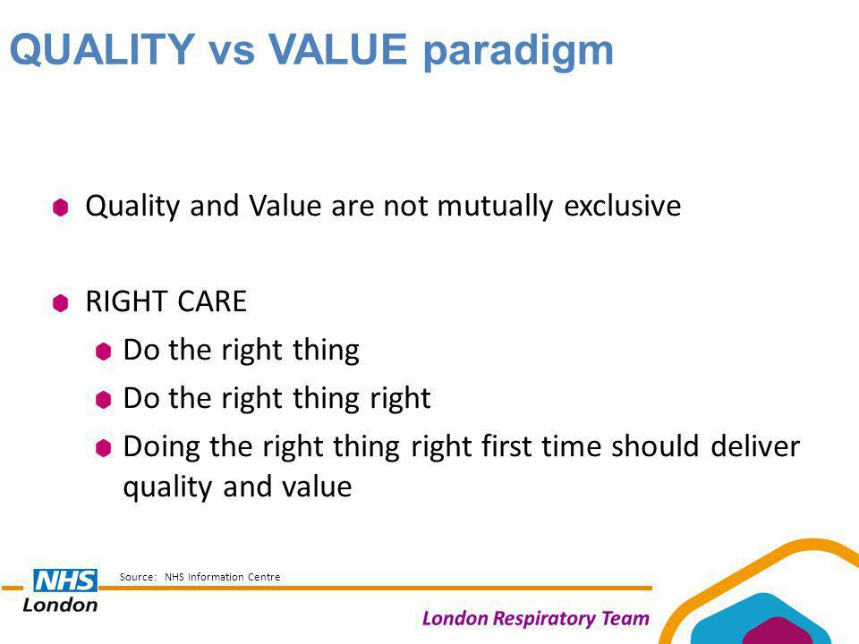 QUALITY vs VALUE paradigm Source: NHS Information Centre Quality and Value are not mutually exclusive RIGHT CARE Do the right thing Do the right thing