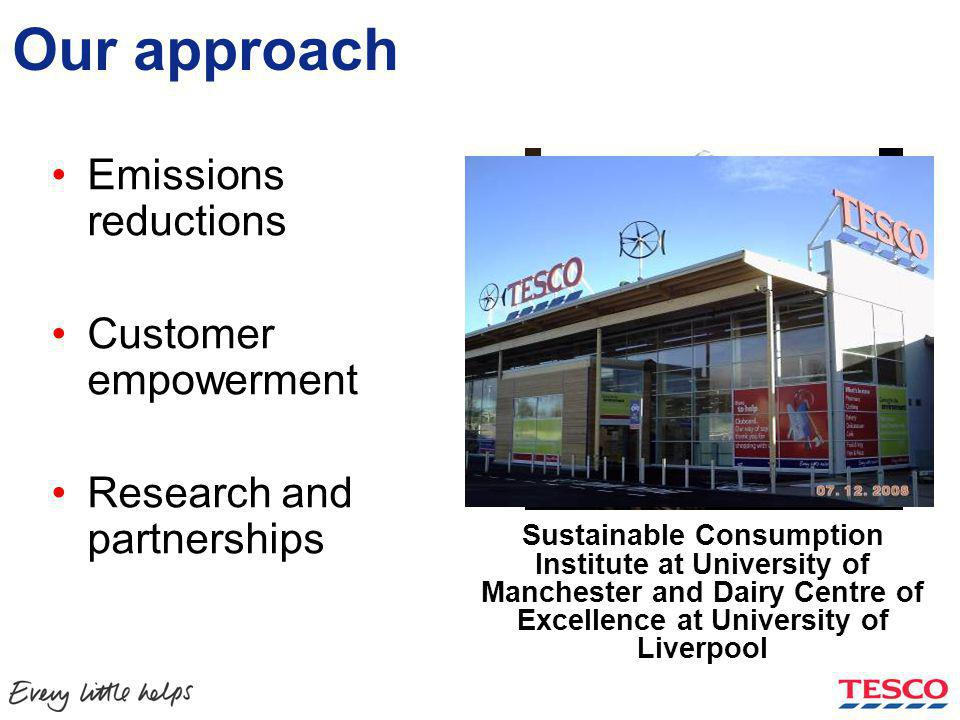 Our approach Emissions reductions Customer empowerment Research and partnerships AreaTargets New storesCut emissions from new stores by average of 50% by 2020 Existing stores Cut emissions from existing buildings by 50% by 2020 DistributionCut emissions per case in our distribution fleet by 50% by 2012 Sustainable Consumption Institute at University of Manchester and Dairy Centre of Excellence at University of Liverpool