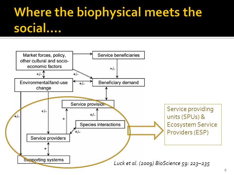 8 Luck et al. (2009) BioScience 59: 223–235 Service providing units (SPUs) & Ecosystem Service Providers (ESP)