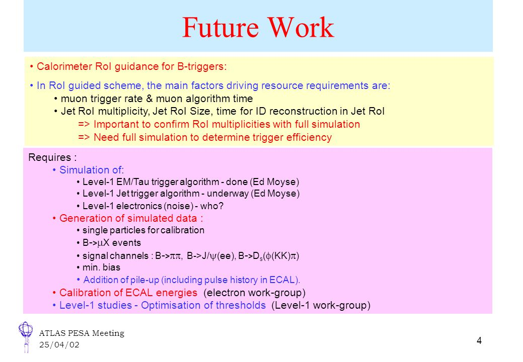ATLAS PESA Meeting 25/04/02 4 Future Work Calorimeter RoI guidance for B-triggers: In RoI guided scheme, the main factors driving resource requirement