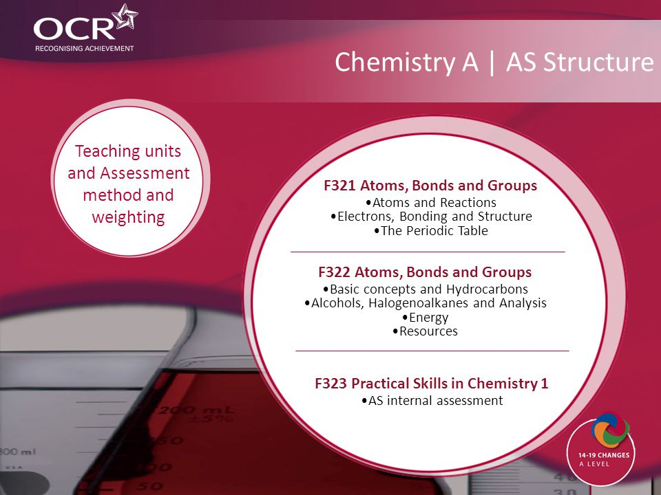 Chemistry A | AS Structure F323 Practical Skills in Chemistry 1 AS internal assessment Teaching units and Assessment method and weighting F321 Atoms,