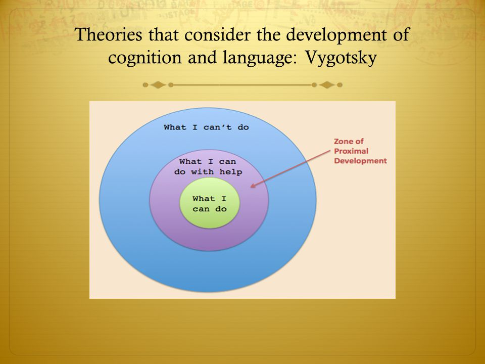 Theories that consider the development of cognition and language: Chomsky  Chomsky s theory of language development in children is built upon the principle that our language is the result of the unfolding of a genetically determined program.  Chomsky asserts that children initially possess, then subsequently develop, an innate understanding of grammar, regardless of where they are raised.