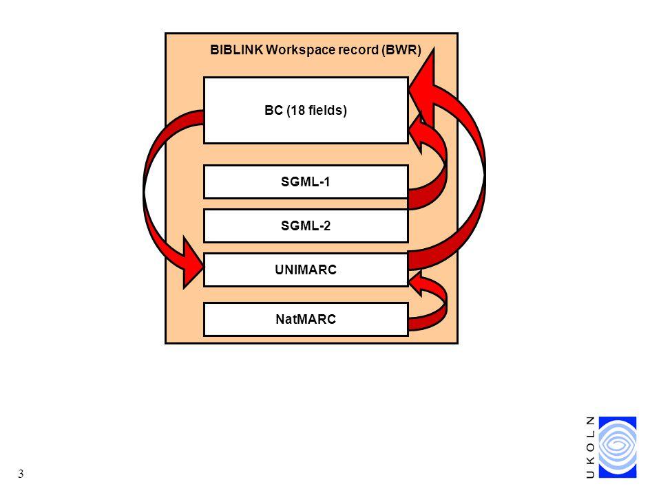 3 BIBLINK Workspace record (BWR) BC (18 fields) SGML-1 SGML-2 UNIMARC NatMARC