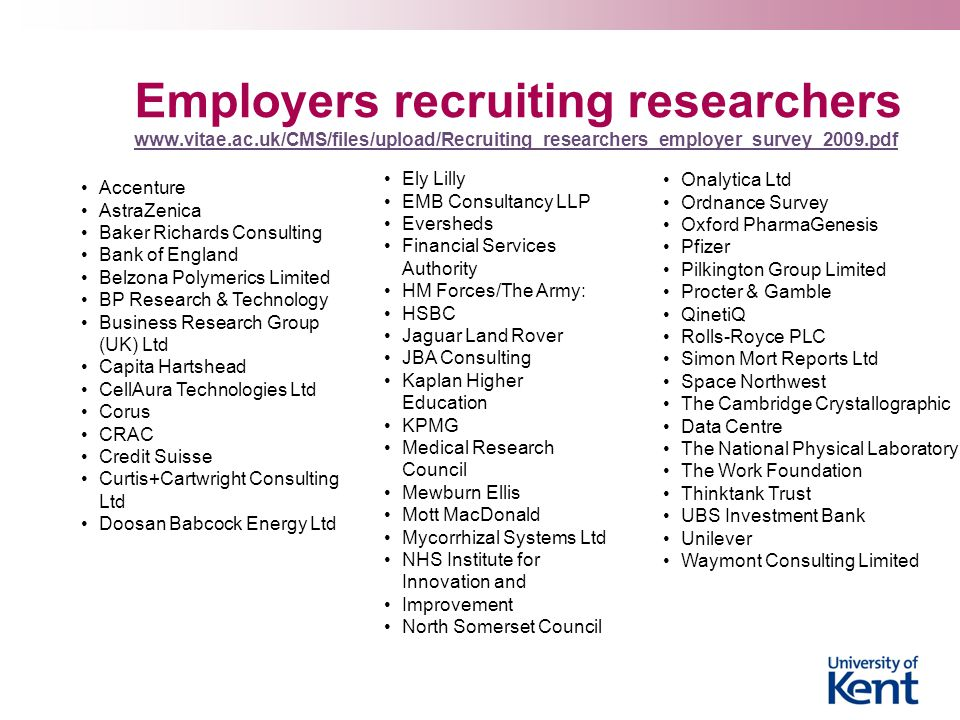 Employers recruiting researchers www.vitae.ac.uk/CMS/files/upload/Recruiting_researchers_employer_survey_2009.pdf www.vitae.ac.uk/CMS/files/upload/Recruiting_researchers_employer_survey_2009.pdf Ely Lilly EMB Consultancy LLP Eversheds Financial Services Authority HM Forces/The Army: HSBC Jaguar Land Rover JBA Consulting Kaplan Higher Education KPMG Medical Research Council Mewburn Ellis Mott MacDonald Mycorrhizal Systems Ltd NHS Institute for Innovation and Improvement North Somerset Council Onalytica Ltd Ordnance Survey Oxford PharmaGenesis Pfizer Pilkington Group Limited Procter & Gamble QinetiQ Rolls-Royce PLC Simon Mort Reports Ltd Space Northwest The Cambridge Crystallographic Data Centre The National Physical Laboratory The Work Foundation Thinktank Trust UBS Investment Bank Unilever Waymont Consulting Limited Accenture AstraZenica Baker Richards Consulting Bank of England Belzona Polymerics Limited BP Research & Technology Business Research Group (UK) Ltd Capita Hartshead CellAura Technologies Ltd Corus CRAC Credit Suisse Curtis+Cartwright Consulting Ltd Doosan Babcock Energy Ltd