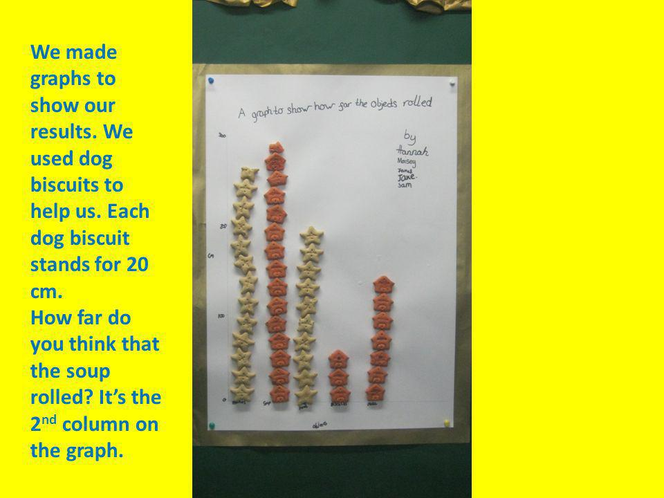 5 We made graphs to show our results. We used dog biscuits to help us.