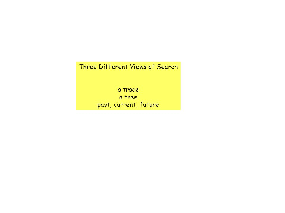 Three Different Views of Search a trace a tree past, current, future