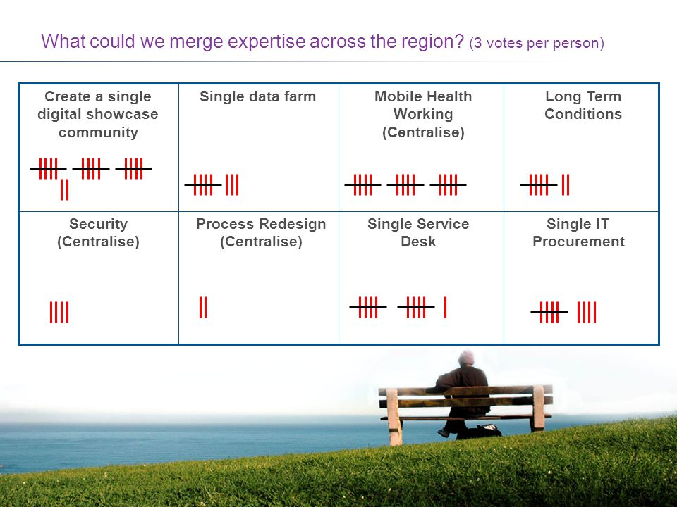 What could we merge expertise across the region.