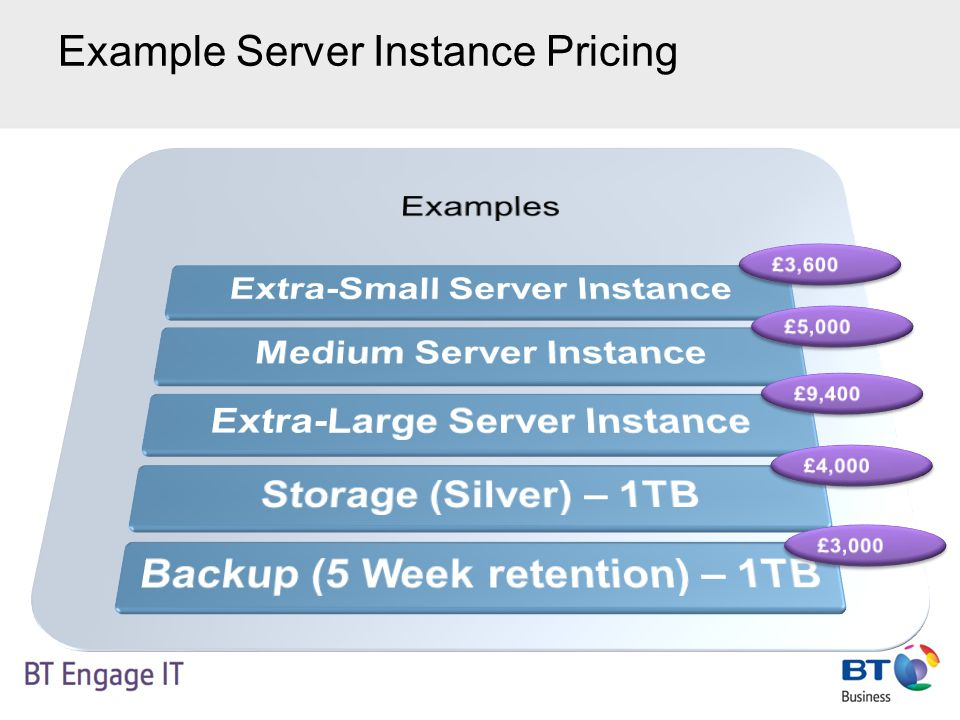 Example Server Instance Pricing