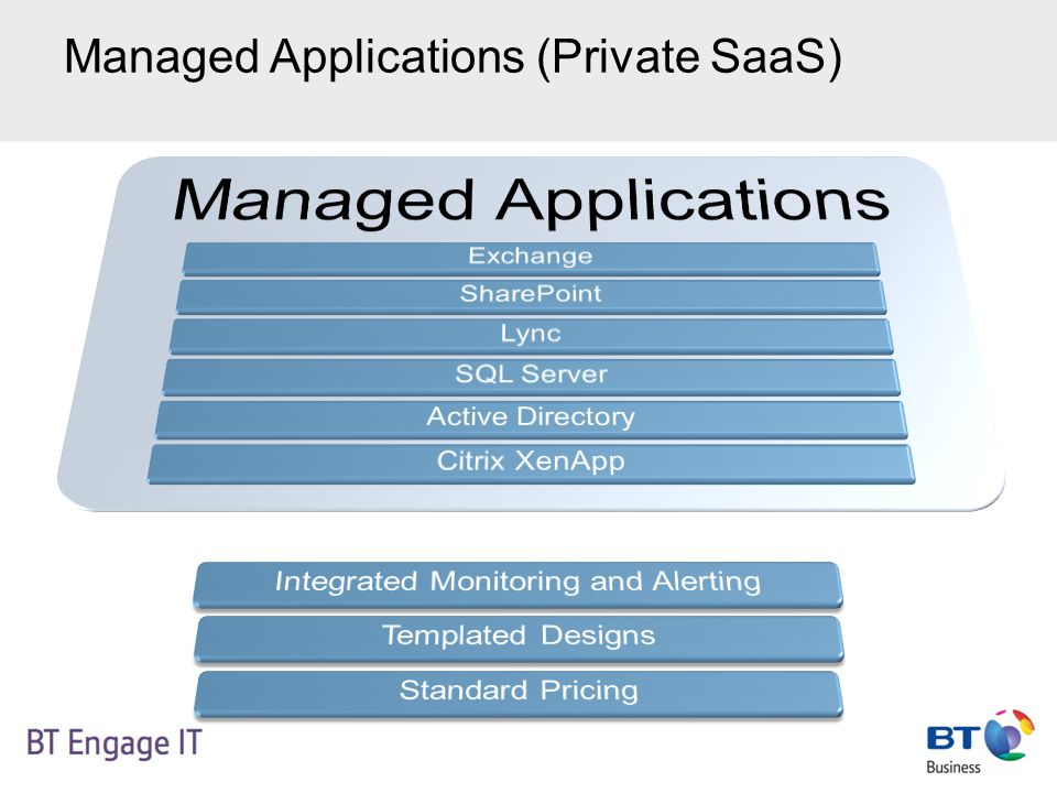 Managed Applications (Private SaaS)