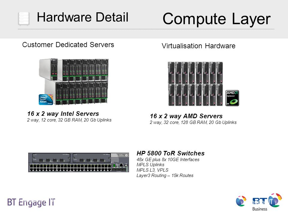 IT Solutions for Business Hardware Detail 16 x 2 way Intel Servers 2 way, 12 core, 32 GB RAM, 20 Gb Uplinks 16 x 2 way AMD Servers 2 way, 32 core, 128 GB RAM, 20 Gb Uplinks Customer Dedicated Servers Virtualisation Hardware Compute Layer HP 5800 ToR Switches 48x GE plus 8x 10GE Interfaces MPLS Uplinks MPLS L3, VPLS Layer3 Routing – 15k Routes