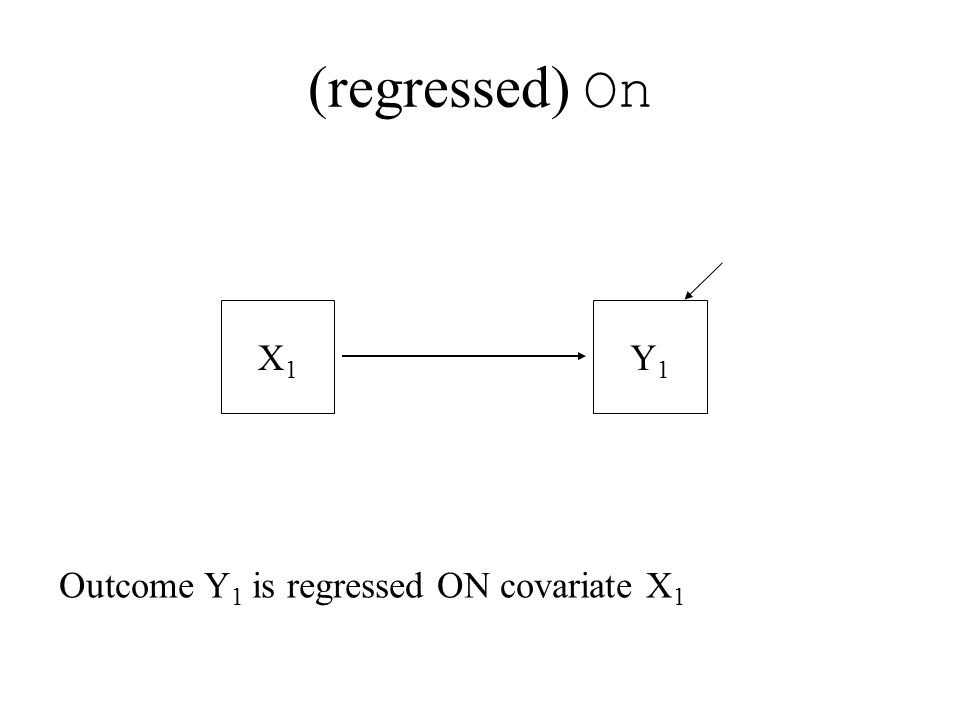 (regressed) On X1X1 Y1Y1 Outcome Y 1 is regressed ON covariate X 1