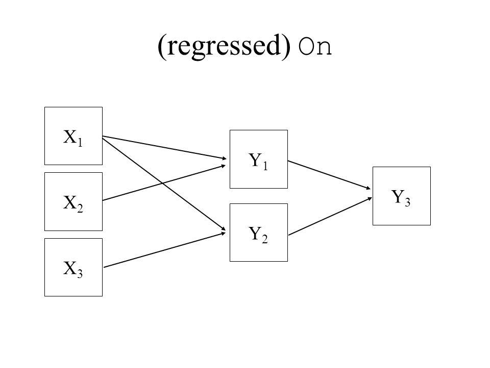 (regressed) On X2X2 Y1Y1 X1X1 X3X3 Y2Y2 Y3Y3