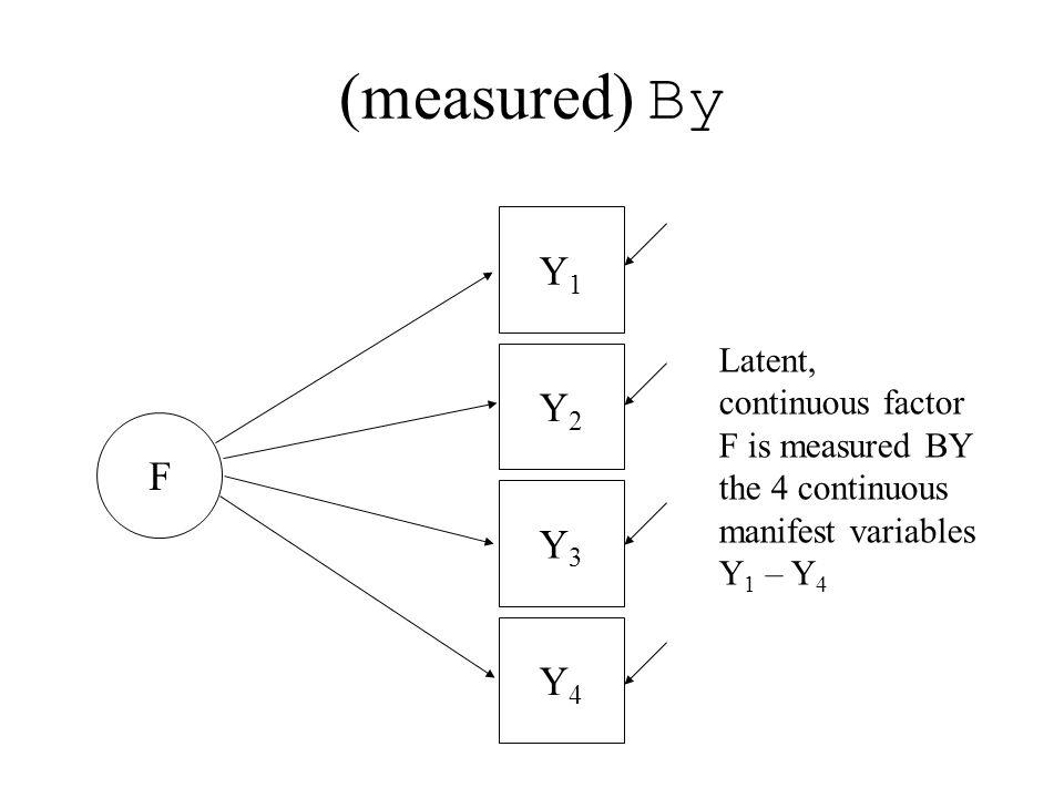 (measured) By Y1Y1 Y2Y2 Y4Y4 Y3Y3 F Latent, continuous factor F is measured BY the 4 continuous manifest variables Y 1 – Y 4
