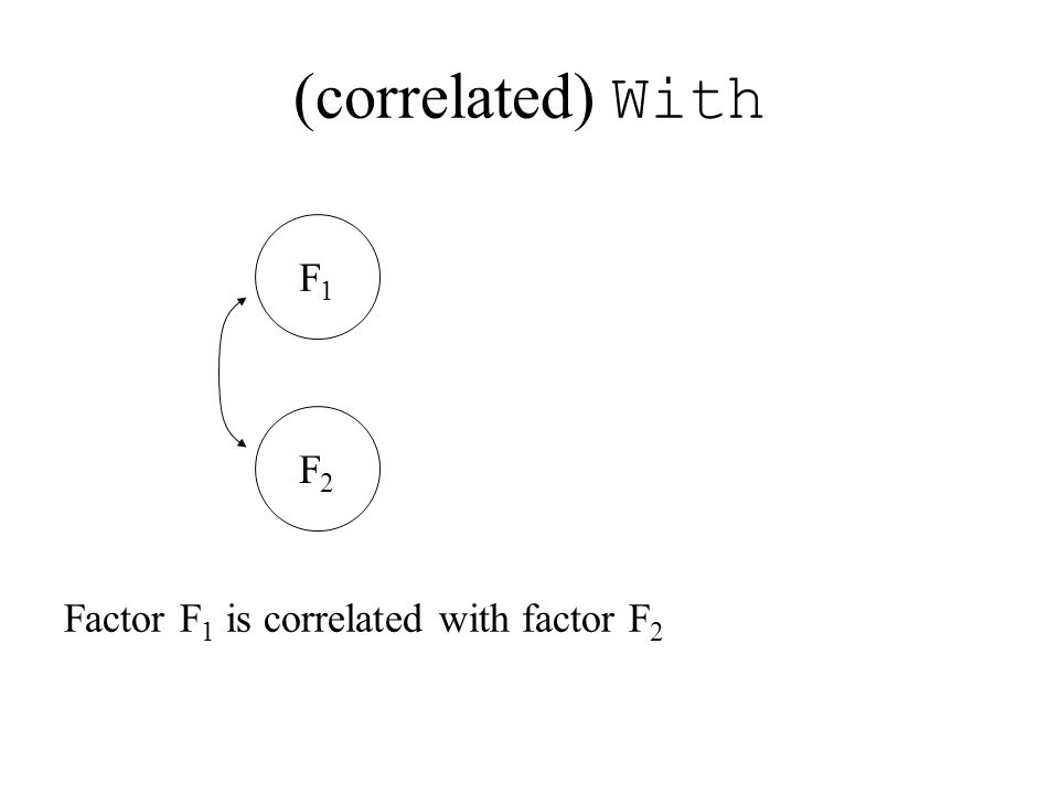 (correlated) With Factor F 1 is correlated with factor F 2 F1F1 F2F2