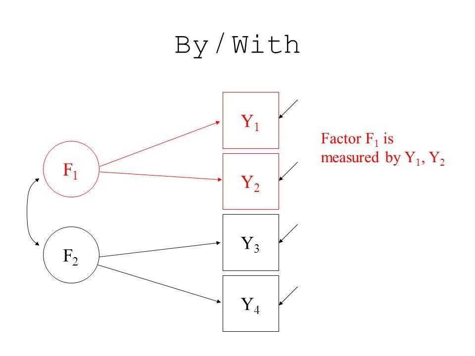 By / With Y1Y1 Y2Y2 Y4Y4 Y3Y3 F1F1 Factor F 1 is measured by Y 1, Y 2 F2F2