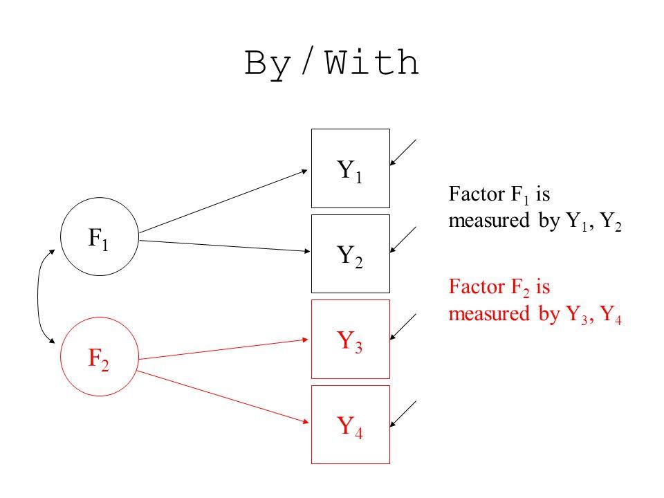 By / With Y1Y1 Y2Y2 Y4Y4 Y3Y3 F1F1 Factor F 1 is measured by Y 1, Y 2 Factor F 2 is measured by Y 3, Y 4 F2F2