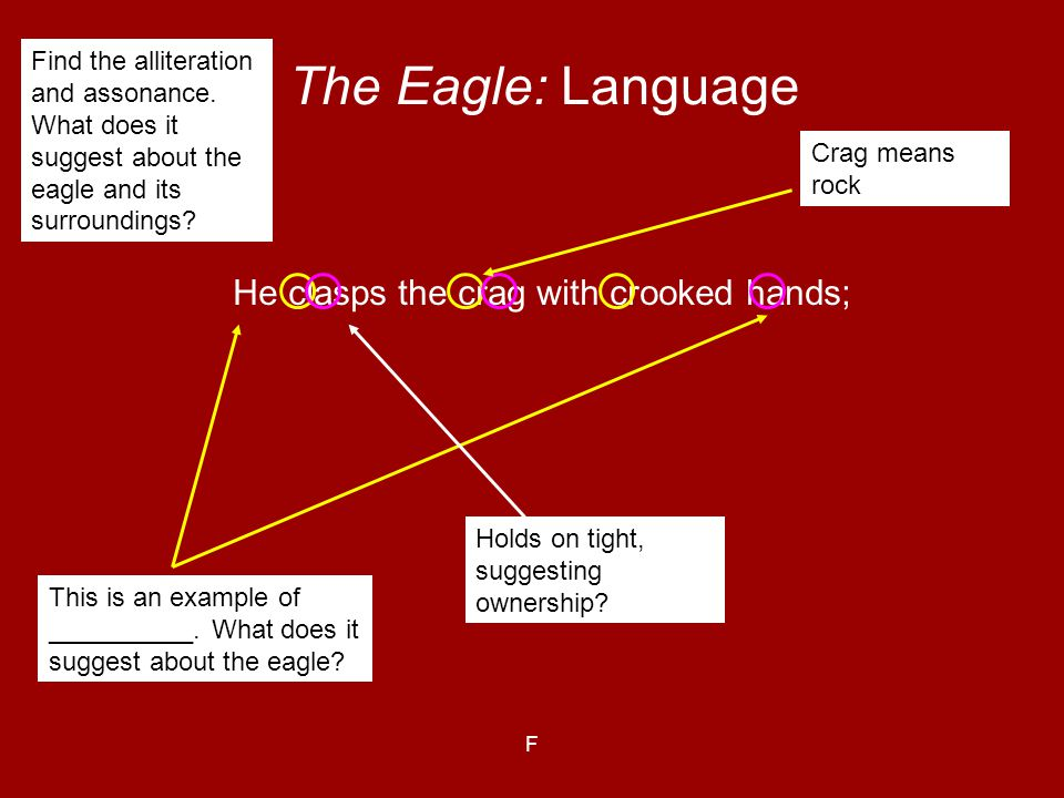 F The Eagle: Language He clasps the crag with crooked hands; Find the alliteration and assonance. What does it suggest about the eagle and its surroun