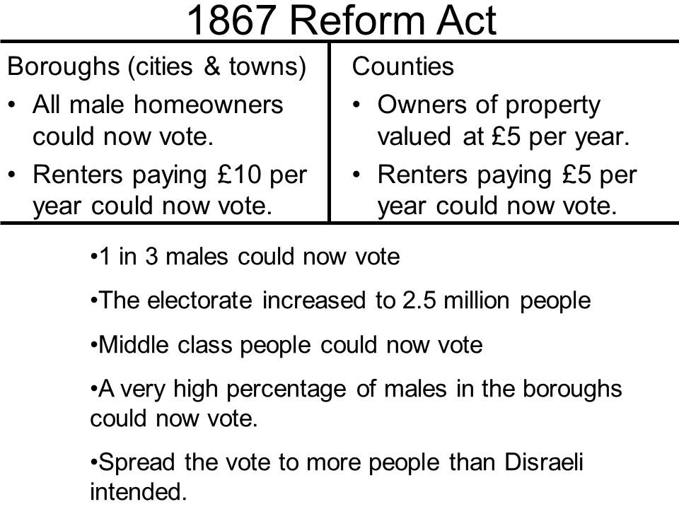 1867 Reform Act Boroughs (cities & towns) All male homeowners could now vote. Renters paying £10 per year could now vote. Counties Owners of property