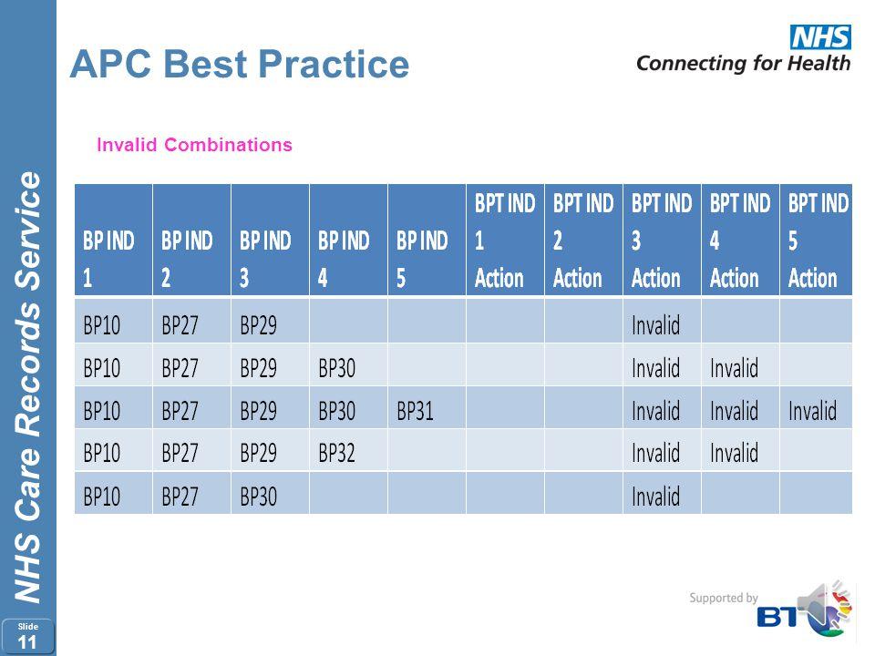 NHS Care Records Service Slide 10 APC Best Practice BPT Action Indicators BPT Indicator 1 BPT Indicator 1 Action BPT Indicator 2 BPT Indicator 2 Actio