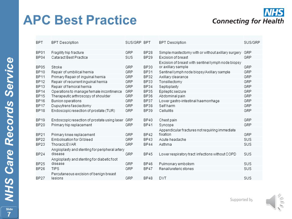 NHS Care Records Service Slide 6 APC Best Practice APC Best Practice has been extended again in 2012/13 with the following effects: There are now appr