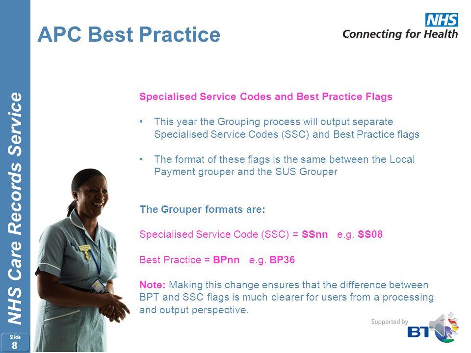 NHS Care Records Service Slide 7 APC Best Practice BPTBPT DescriptionSUS/GRPBPTBPT DescriptionSUS/GRP BP01Fragility hip fractureGRPBP28Simple mastecto
