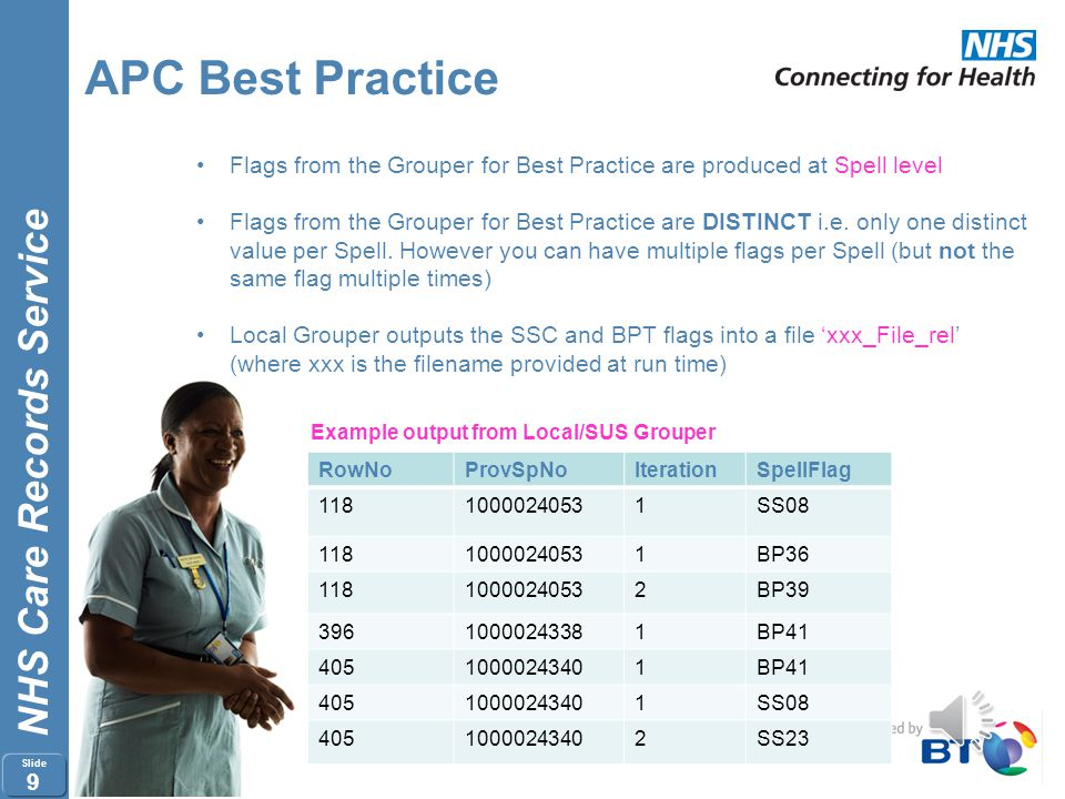 NHS Care Records Service Slide 8 APC Best Practice Specialised Service Codes and Best Practice Flags This year the Grouping process will output separa