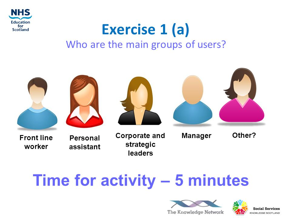 Exercise 1 (a) Who are the main groups of users.