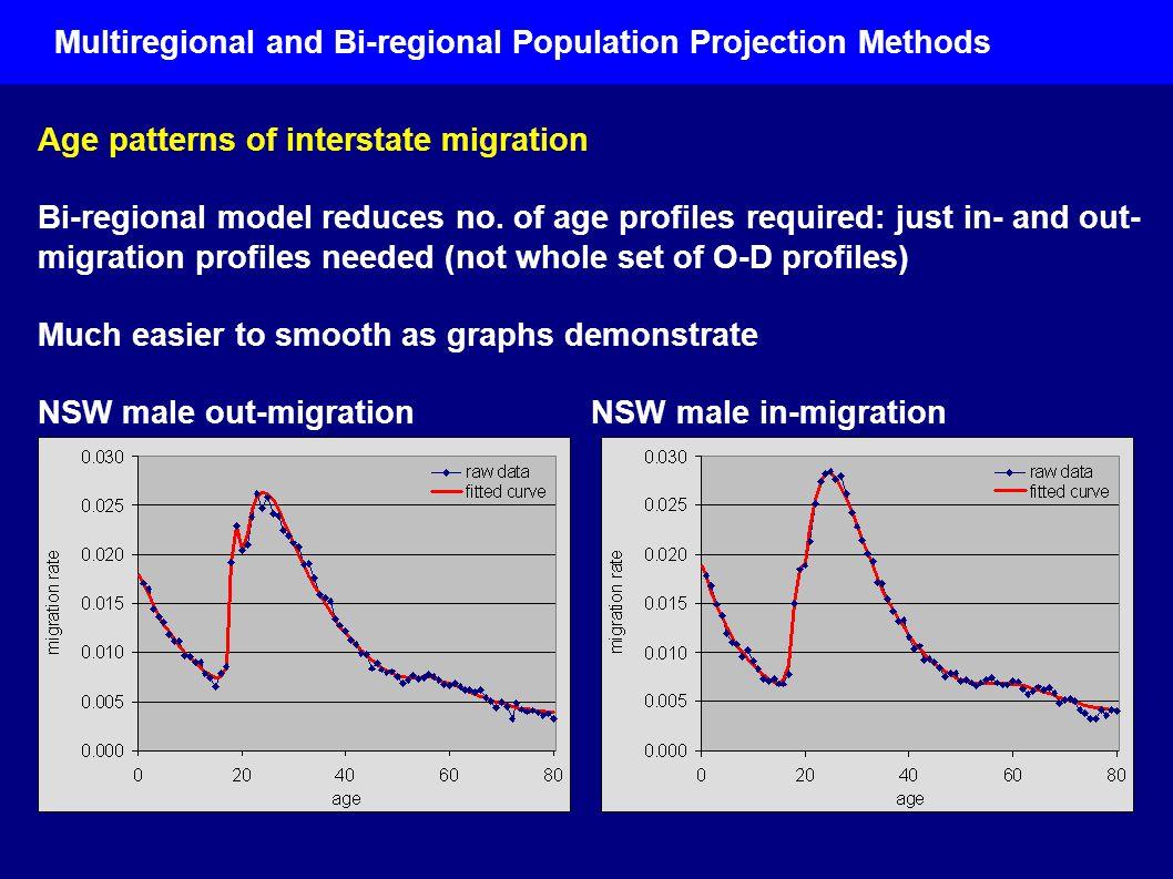 Age patterns of interstate migration Bi-regional model reduces no.