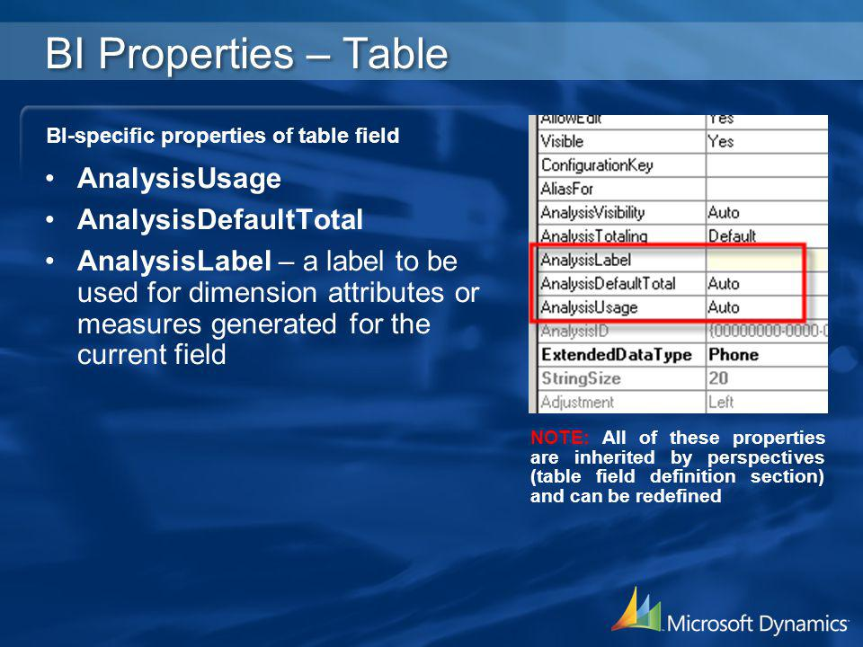 BI Properties – Table AnalysisUsage AnalysisDefaultTotal AnalysisLabel – a label to be used for dimension attributes or measures generated for the cur