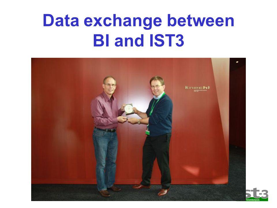 Data exchange between BI and IST3