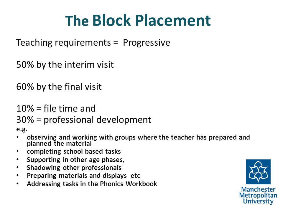 The Block Placement Teaching requirements = Progressive 50% by the interim visit 60% by the final visit 10% = file time and 30% = professional develop
