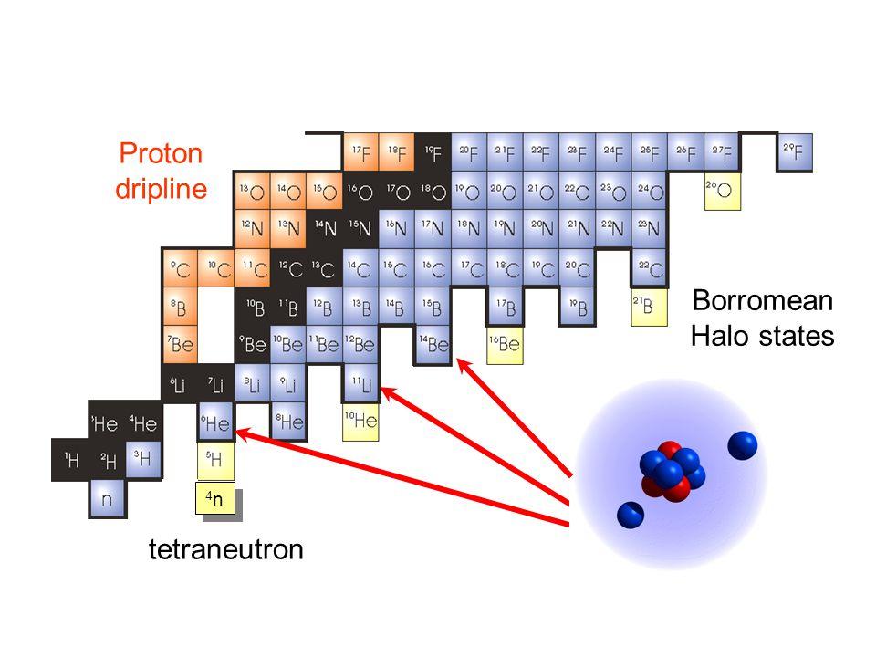 4n4n 4n4n Borromean Halo states tetraneutron Proton dripline
