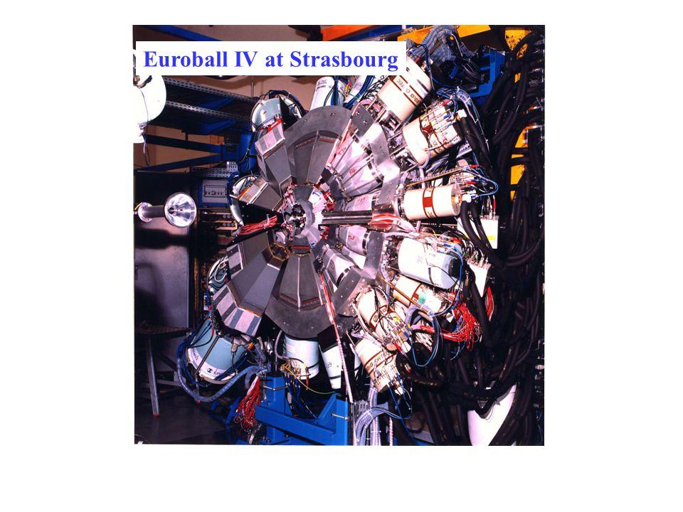 Euroball IV at Strasbourg