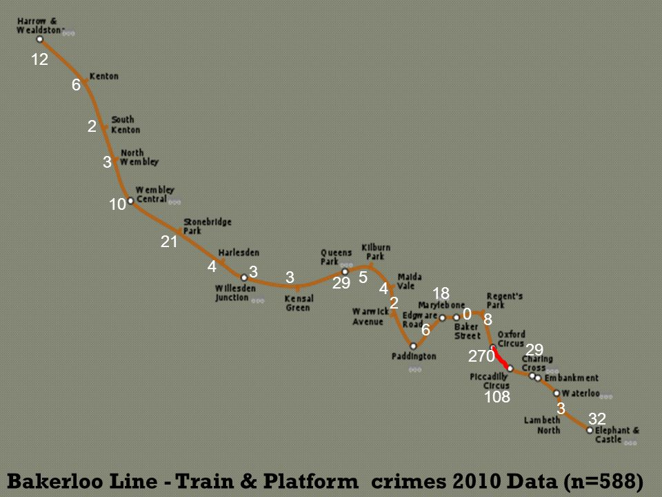 Bakerloo Line - Train & Platform crimes 2010 Data (n=588) 2 6 12 3 10 21 4 3 3 29 5 4 2 6 18 0 8 270 108 29 3 32