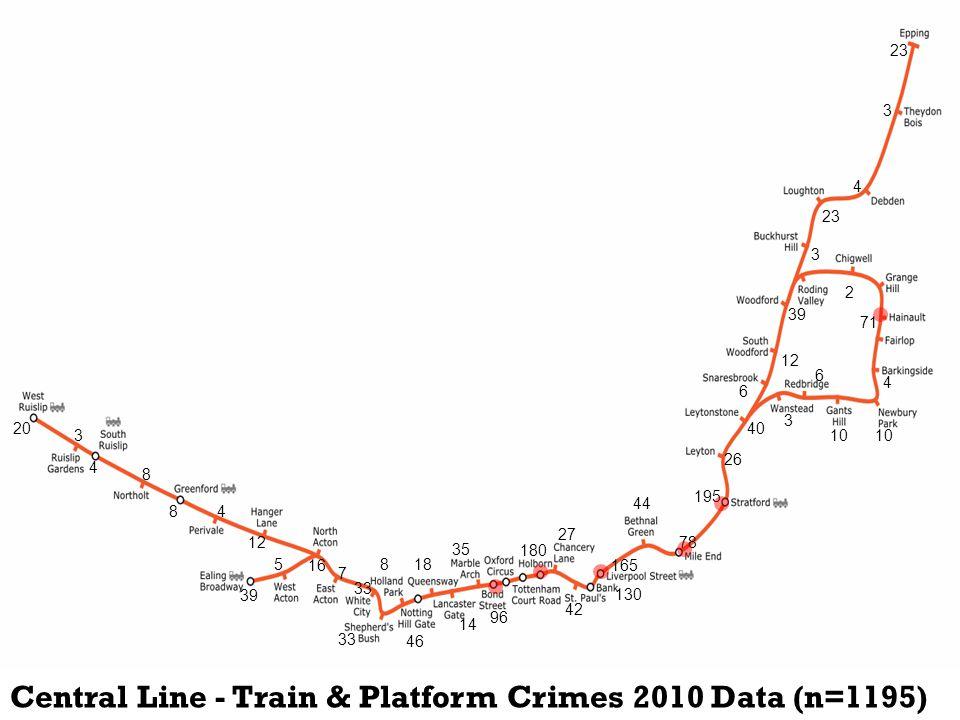 Central Line - Train & Platform Crimes 2010 Data (n=1195) 3 20 3 4 8 84 44 16 39 5 7 33 8 46 18 14 35 96 180 27 42 130 165 26 78 195 12 40 3 10 4 71 2