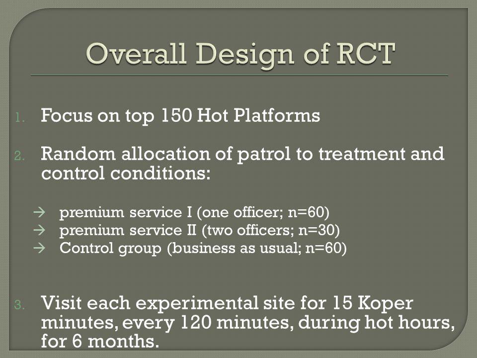 1. Focus on top 150 Hot Platforms 2.