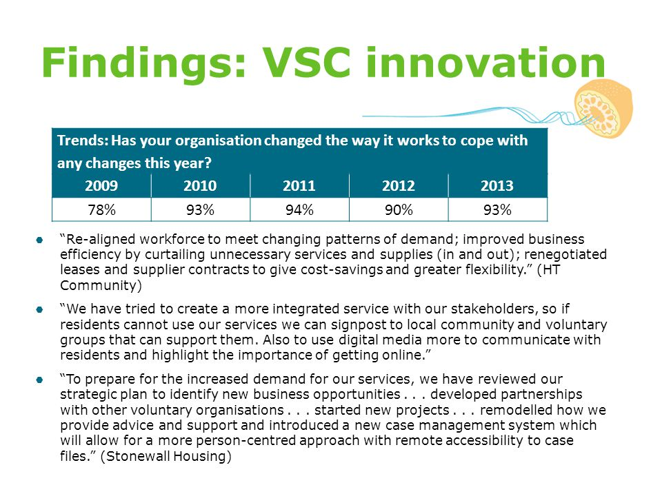 Findings: VSC innovation Trends: Has your organisation changed the way it works to cope with any changes this year.