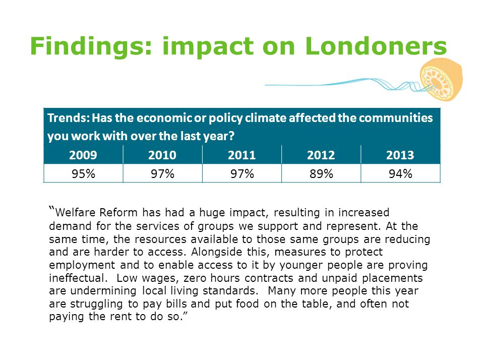 Findings: impact on Londoners Trends: Has the economic or policy climate affected the communities you work with over the last year.