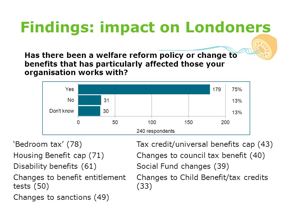 Findings: impact on Londoners Has there been a welfare reform policy or change to benefits that has particularly affected those your organisation works with.