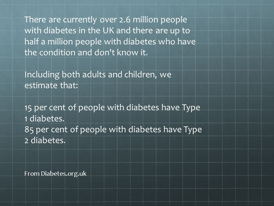 Diabetic Complications.Microvascular.
