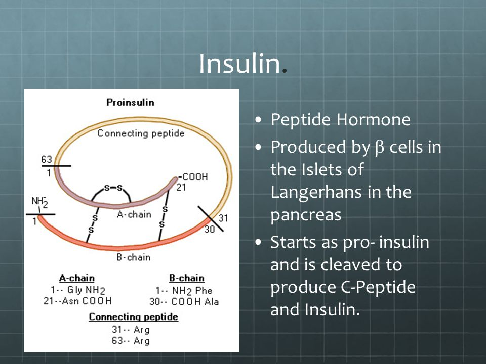 Diabetes Diagnosis.