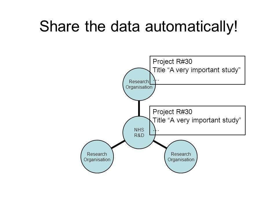 Share the data automatically.