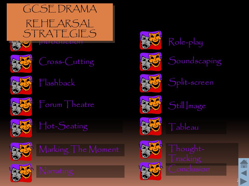 3 During your GCSE Drama course you will use a number of techniques to explore issues and characters in drama.