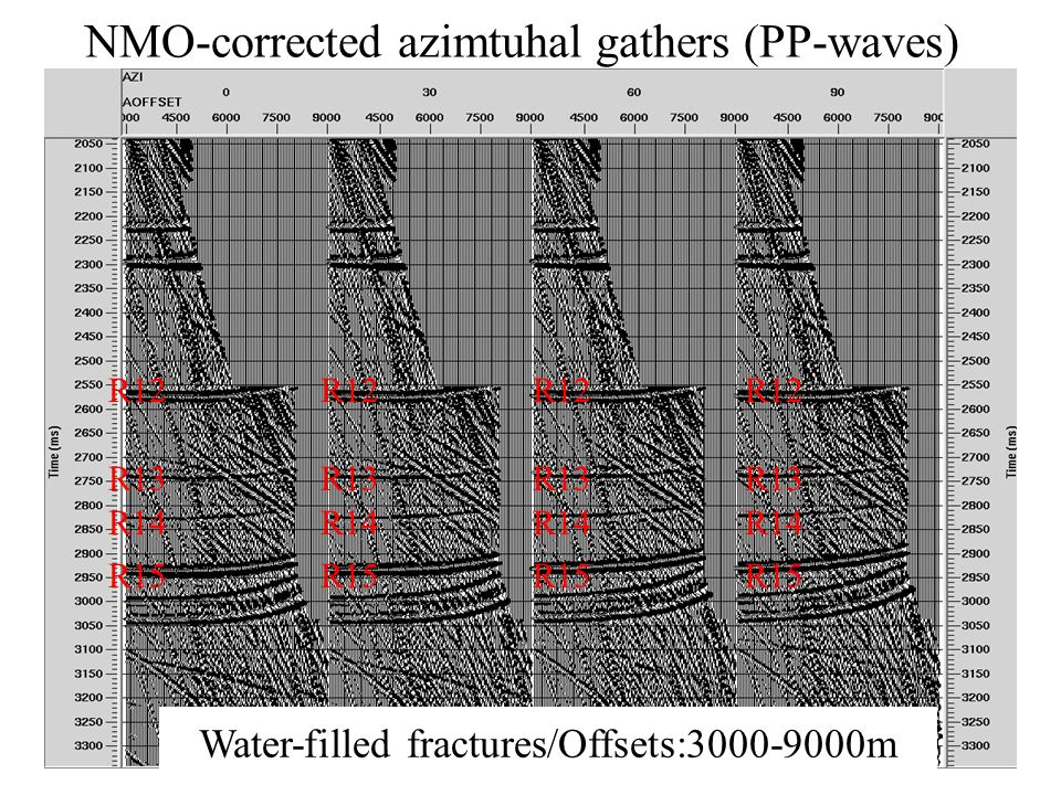 NMO-corrected azimtuhal gathers (PP-waves) Water-filled fractures/Offsets: m R12 R13 R14 R15 R12 R13 R14 R15 R12 R13 R14 R15 R12 R13 R14 R15