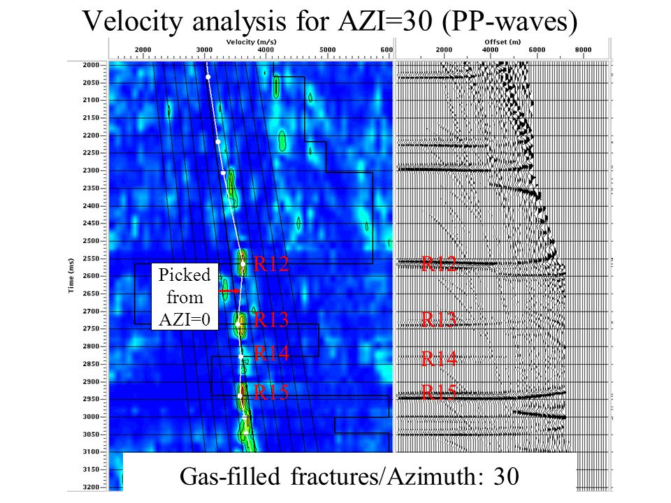 Velocity analysis for AZI=30 (PP-waves) Gas-filled fractures/Azimuth: 30 R12 R13 R14 R15 R12 R13 R14 R15 Picked from AZI=0