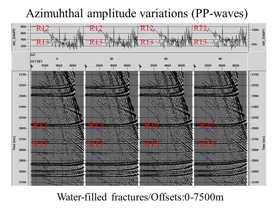 Azimuhthal amplitude variations (PP-waves) Water-filled fractures/Offsets:0-7500m R12 R13 R12 R13 R12 R13 R12 R13 R12 R13 R12 R13 R12 R13 R12 R13