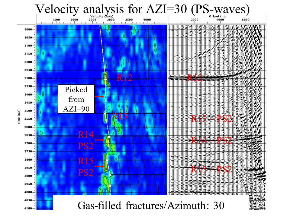 Velocity analysis for AZI=30 (PS-waves) Gas-filled fractures/Azimuth: 30 R12 R13 R12 R13 – PS2 R14 – PS2 R15 – PS2 Picked from AZI=90 R14 PS2 R15 PS2