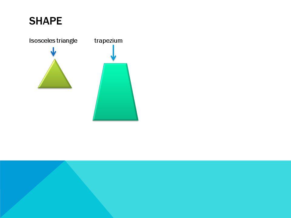 SHAPE Isosceles triangle trapezium