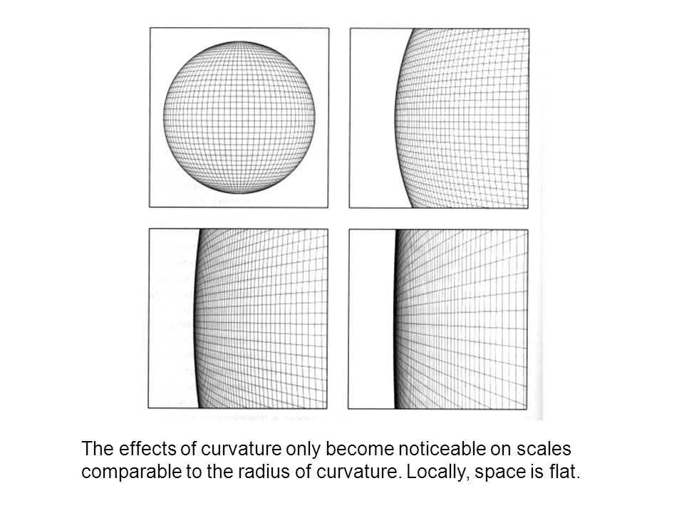 The effects of curvature only become noticeable on scales comparable to the radius of curvature.