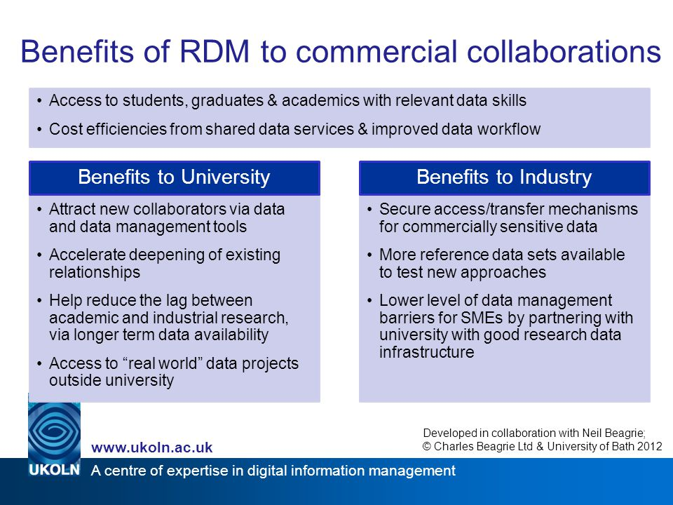 A centre of expertise in digital information management www.ukoln.ac.uk Commercially Sensitive Research Data  Commercially valuable Data to be exploited or underpinning patents  Data about commercial organisations Provided under confidentiality agreements for research e.g.